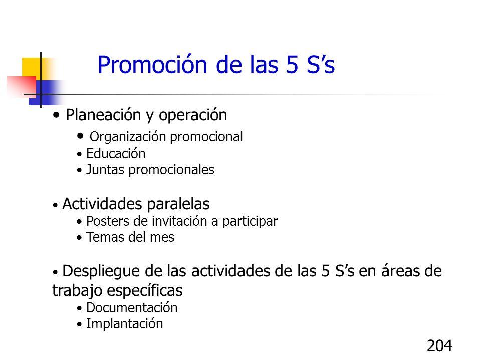 204 Planeación y operación Organización promocional Educación Juntas promocionales Actividades paralelas Posters de invitación a participar Temas del