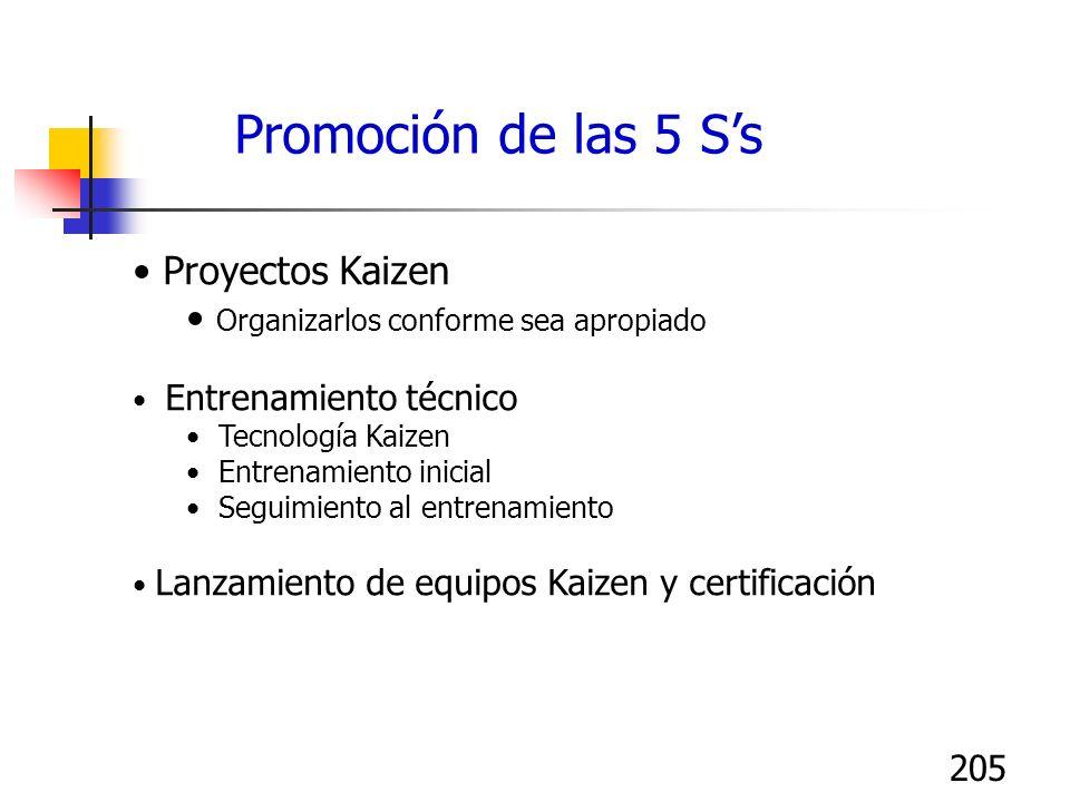 205 Proyectos Kaizen Organizarlos conforme sea apropiado Entrenamiento técnico Tecnología Kaizen Entrenamiento inicial Seguimiento al entrenamiento La