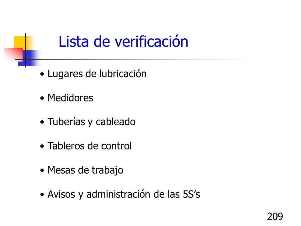 209 Lugares de lubricación Medidores Tuberías y cableado Tableros de control Mesas de trabajo Avisos y administración de las 5Ss Lista de verificación