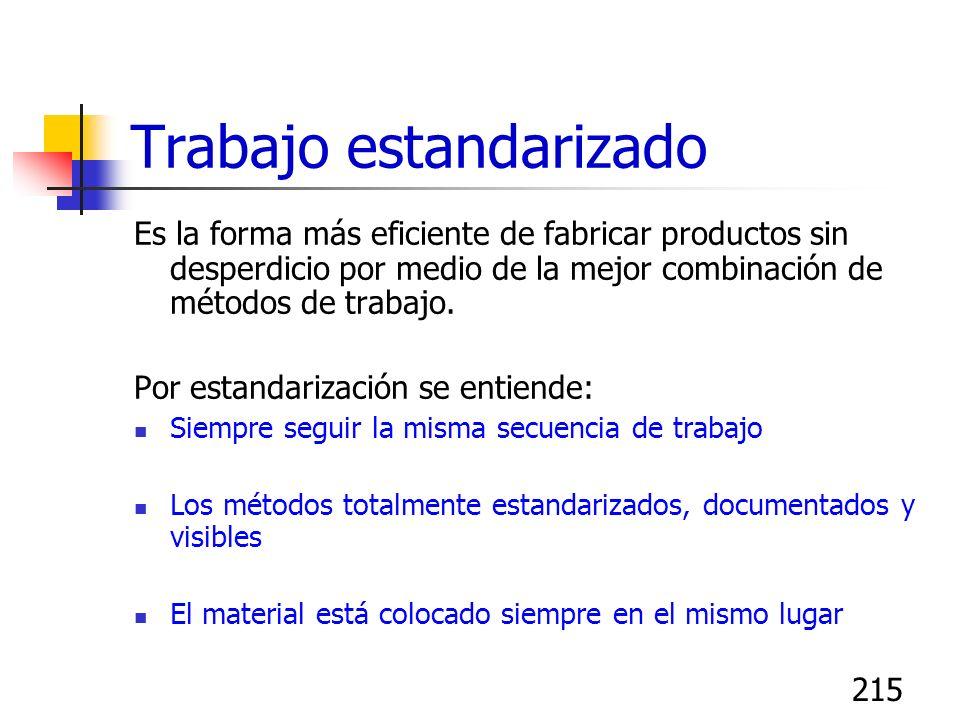 215 Trabajo estandarizado Es la forma más eficiente de fabricar productos sin desperdicio por medio de la mejor combinación de métodos de trabajo. Por