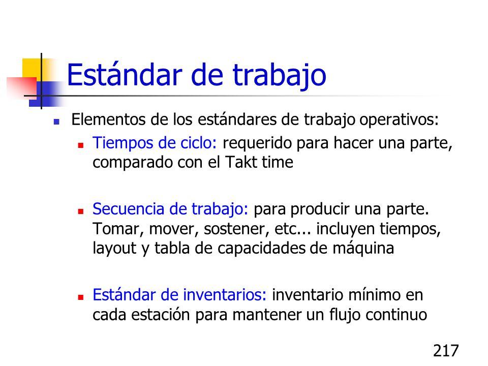 217 Estándar de trabajo Elementos de los estándares de trabajo operativos: Tiempos de ciclo: requerido para hacer una parte, comparado con el Takt tim