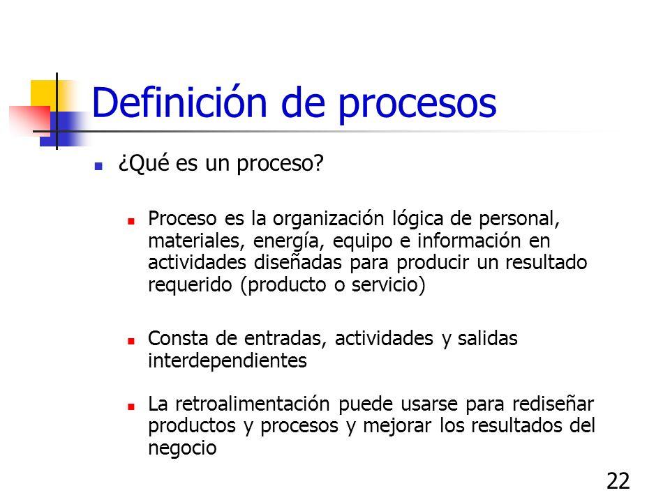 22 Definición de procesos ¿Qué es un proceso? Proceso es la organización lógica de personal, materiales, energía, equipo e información en actividades