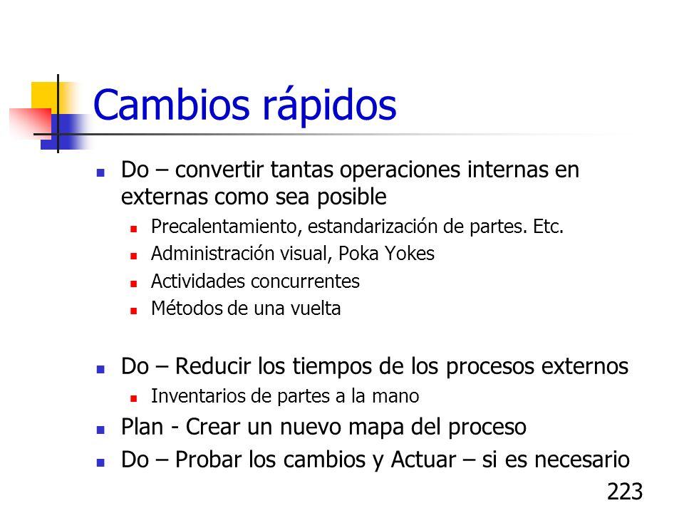 223 Cambios rápidos Do – convertir tantas operaciones internas en externas como sea posible Precalentamiento, estandarización de partes. Etc. Administ