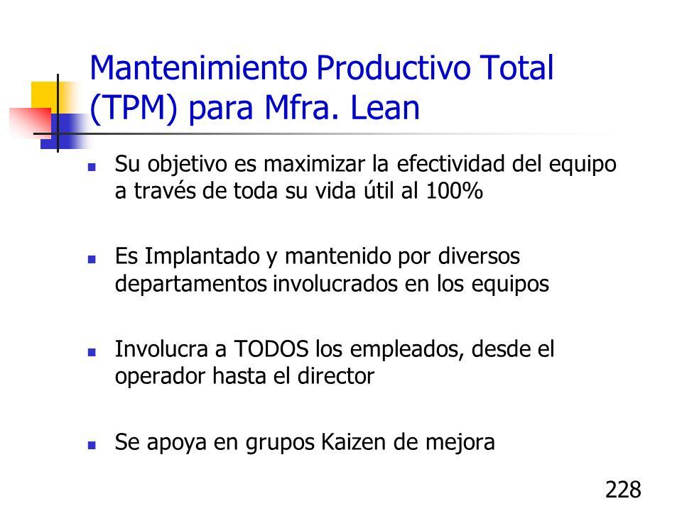 228 Mantenimiento Productivo Total (TPM) para Mfra. Lean Su objetivo es maximizar la efectividad del equipo a través de toda su vida útil al 100% Es I