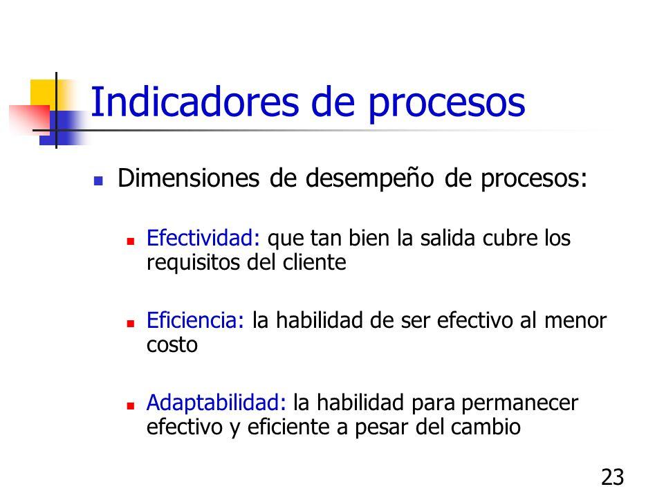 23 Indicadores de procesos Dimensiones de desempeño de procesos: Efectividad: que tan bien la salida cubre los requisitos del cliente Eficiencia: la h