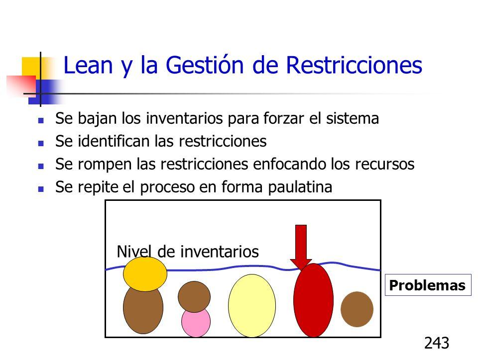243 Lean y la Gestión de Restricciones Se bajan los inventarios para forzar el sistema Se identifican las restricciones Se rompen las restricciones en