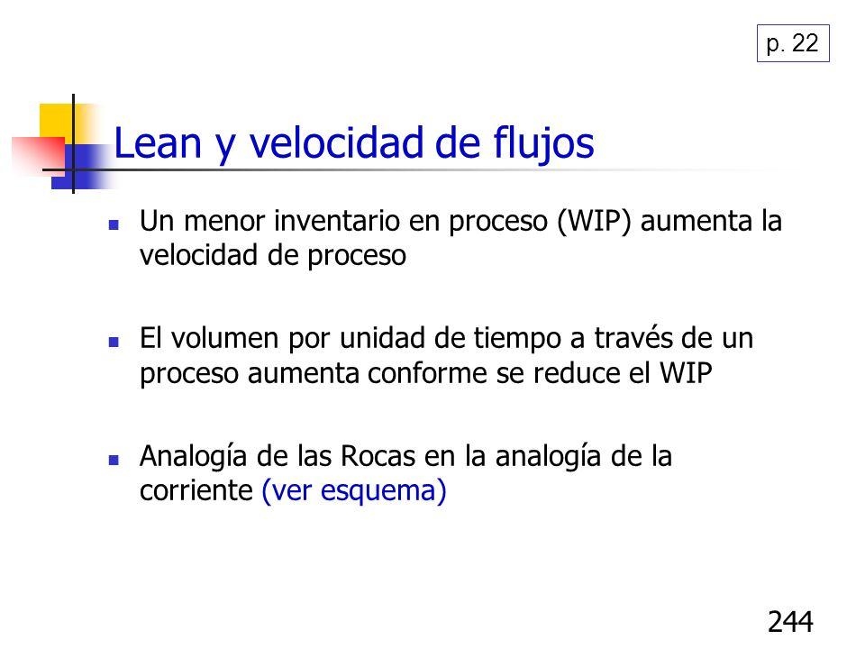 244 Lean y velocidad de flujos Un menor inventario en proceso (WIP) aumenta la velocidad de proceso El volumen por unidad de tiempo a través de un pro