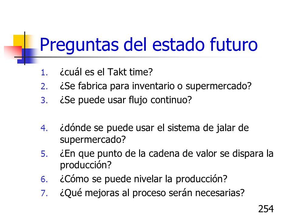 254 Preguntas del estado futuro 1. ¿cuál es el Takt time? 2. ¿Se fabrica para inventario o supermercado? 3. ¿Se puede usar flujo continuo? 4. ¿dónde s