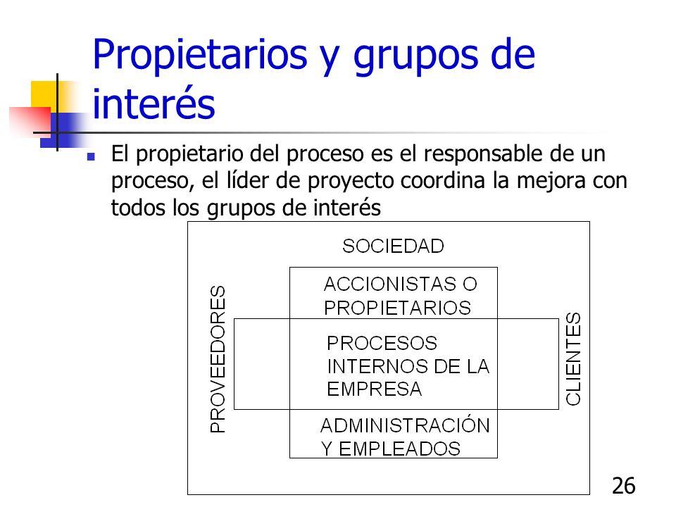 26 Propietarios y grupos de interés El propietario del proceso es el responsable de un proceso, el líder de proyecto coordina la mejora con todos los