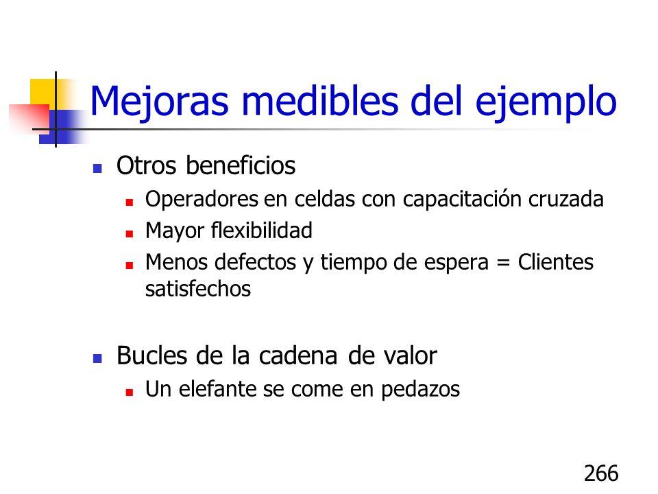 266 Mejoras medibles del ejemplo Otros beneficios Operadores en celdas con capacitación cruzada Mayor flexibilidad Menos defectos y tiempo de espera =