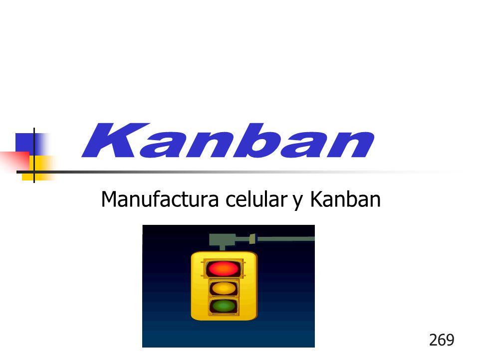 269 Manufactura celular y Kanban