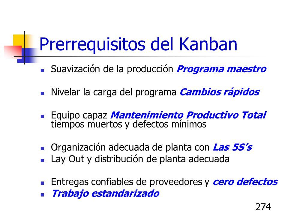 274 Prerrequisitos del Kanban Suavización de la producción Programa maestro Nivelar la carga del programa Cambios rápidos Equipo capaz Mantenimiento P