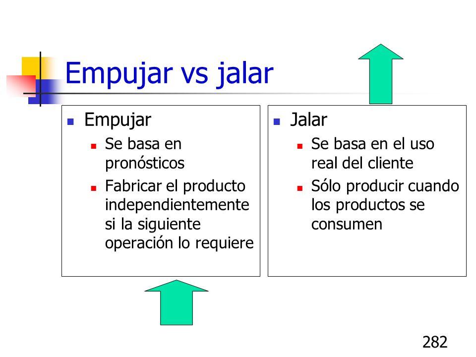 282 Empujar vs jalar Empujar Se basa en pronósticos Fabricar el producto independientemente si la siguiente operación lo requiere Jalar Se basa en el