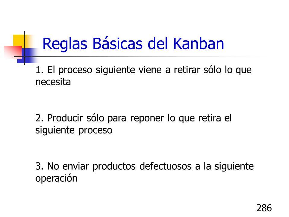 286 Reglas Básicas del Kanban 1. El proceso siguiente viene a retirar sólo lo que necesita 2. Producir sólo para reponer lo que retira el siguiente pr