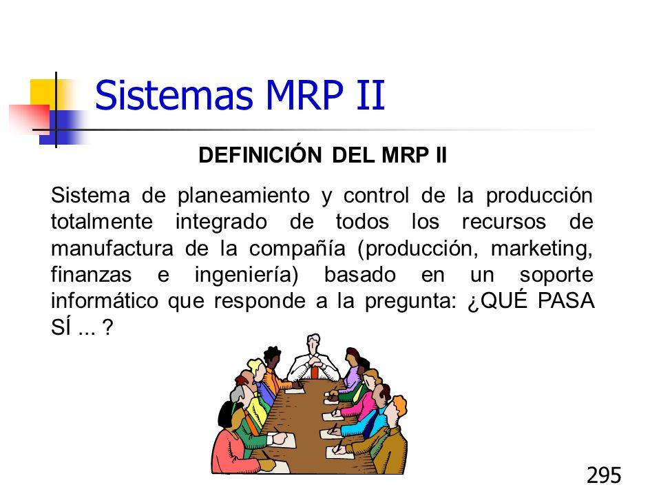 295 Sistemas MRP II DEFINICIÓN DEL MRP II Sistema de planeamiento y control de la producción totalmente integrado de todos los recursos de manufactura