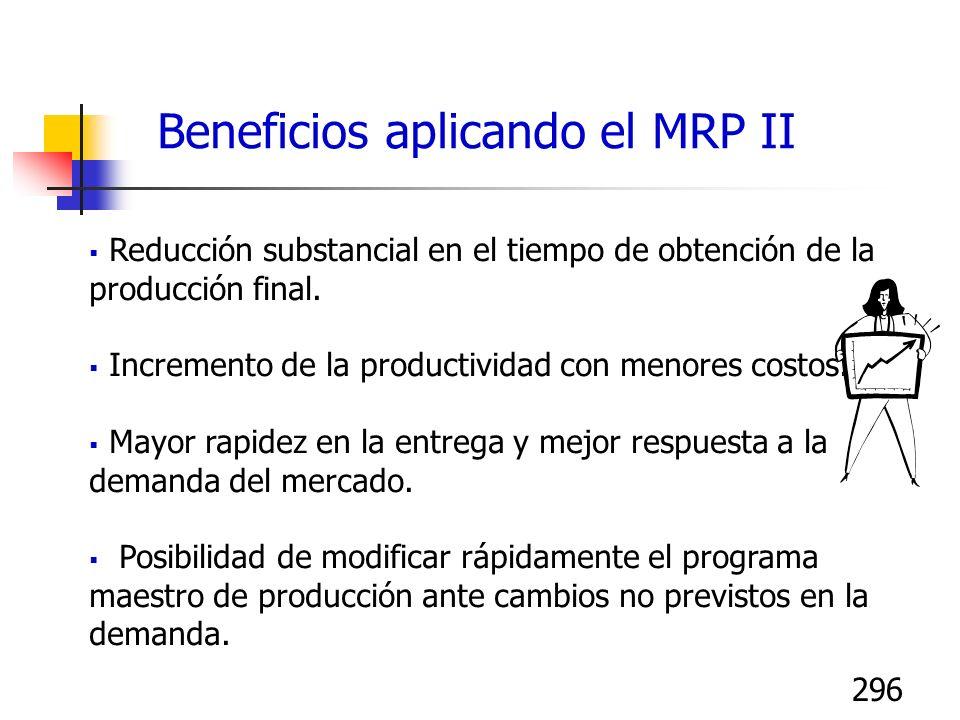 296 Beneficios aplicando el MRP II Reducción substancial en el tiempo de obtención de la producción final. Incremento de la productividad con menores