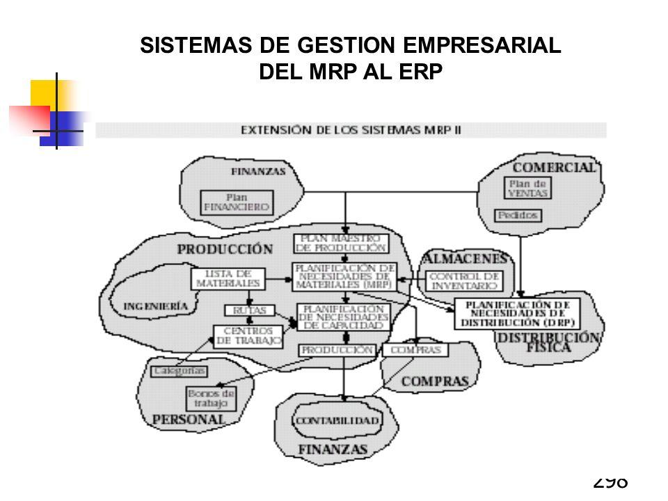 298 SISTEMAS DE GESTION EMPRESARIAL DEL MRP AL ERP