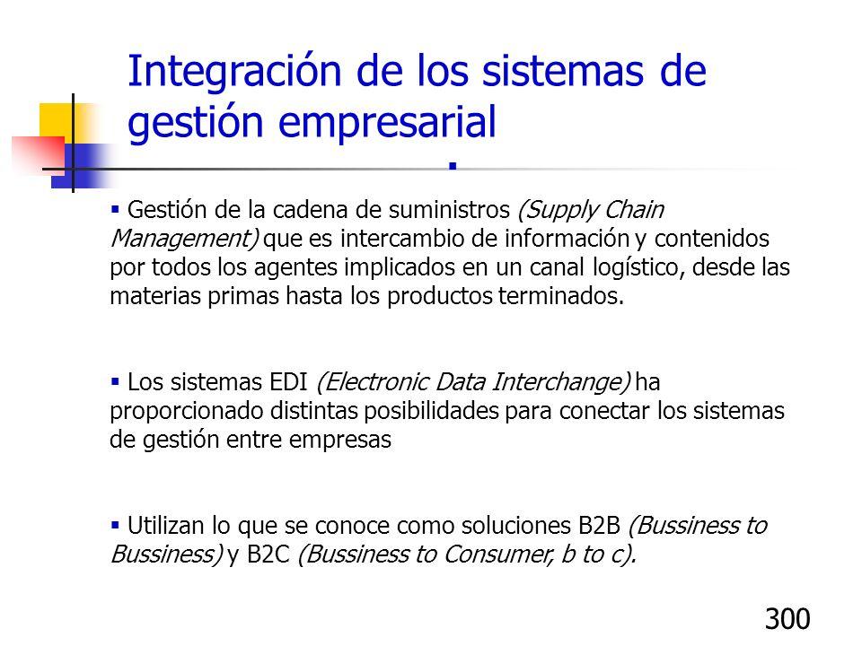 300 Integración de los sistemas de gestión empresarial Gestión de la cadena de suministros (Supply Chain Management) que es intercambio de información
