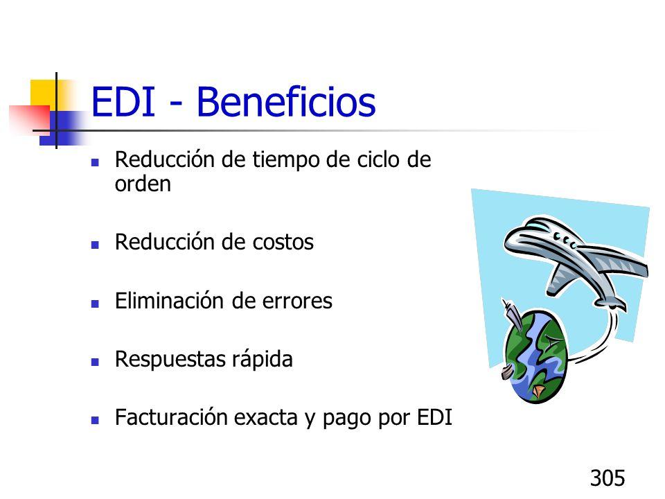 305 EDI - Beneficios Reducción de tiempo de ciclo de orden Reducción de costos Eliminación de errores Respuestas rápida Facturación exacta y pago por