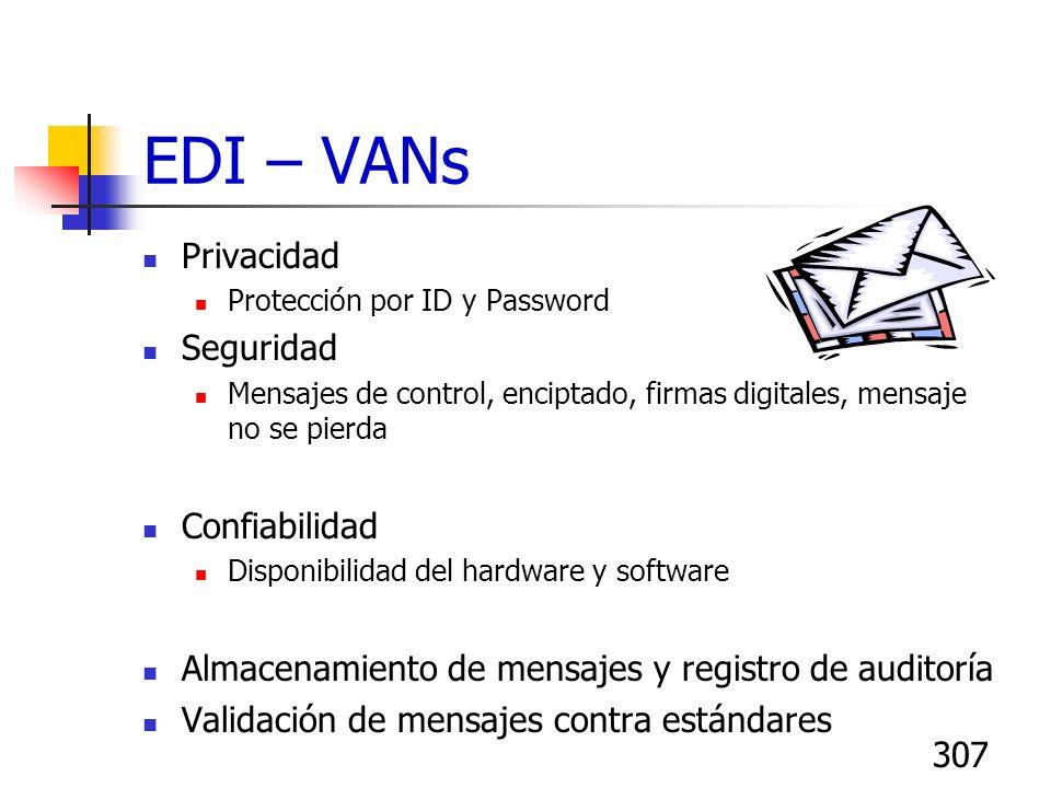 307 EDI – VANs Privacidad Protección por ID y Password Seguridad Mensajes de control, enciptado, firmas digitales, mensaje no se pierda Confiabilidad