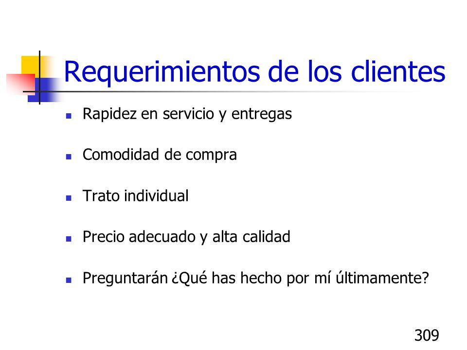 309 Requerimientos de los clientes Rapidez en servicio y entregas Comodidad de compra Trato individual Precio adecuado y alta calidad Preguntarán ¿Qué