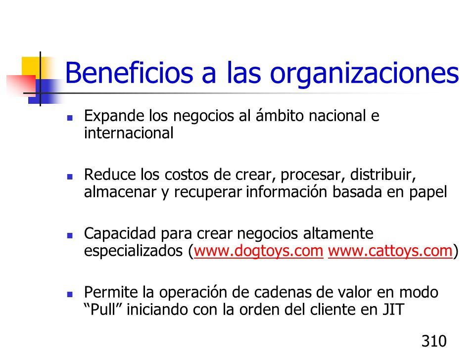 310 Beneficios a las organizaciones Expande los negocios al ámbito nacional e internacional Reduce los costos de crear, procesar, distribuir, almacena