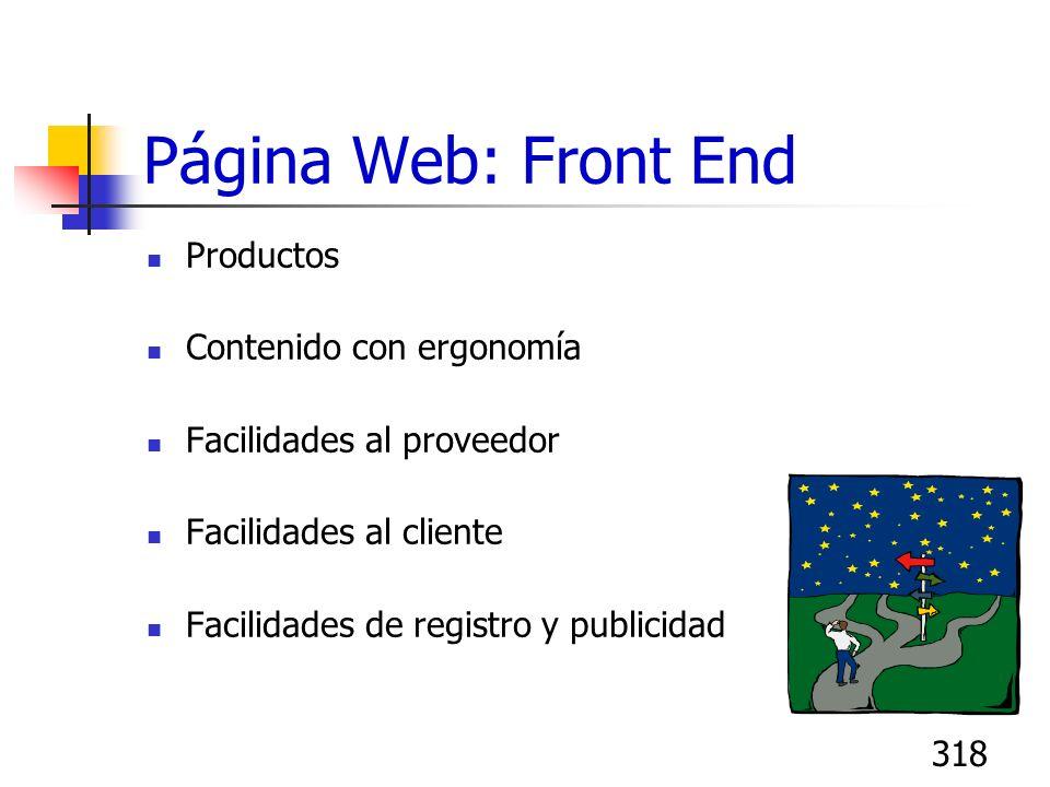 318 Página Web: Front End Productos Contenido con ergonomía Facilidades al proveedor Facilidades al cliente Facilidades de registro y publicidad