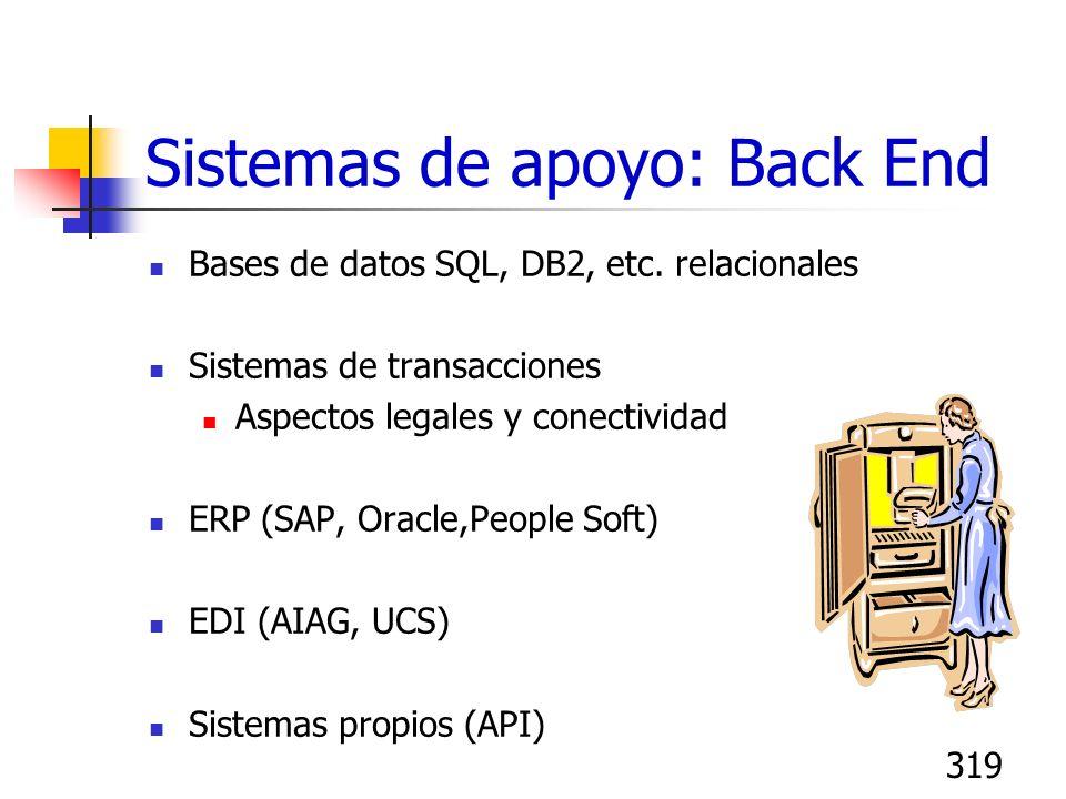 319 Sistemas de apoyo: Back End Bases de datos SQL, DB2, etc. relacionales Sistemas de transacciones Aspectos legales y conectividad ERP (SAP, Oracle,