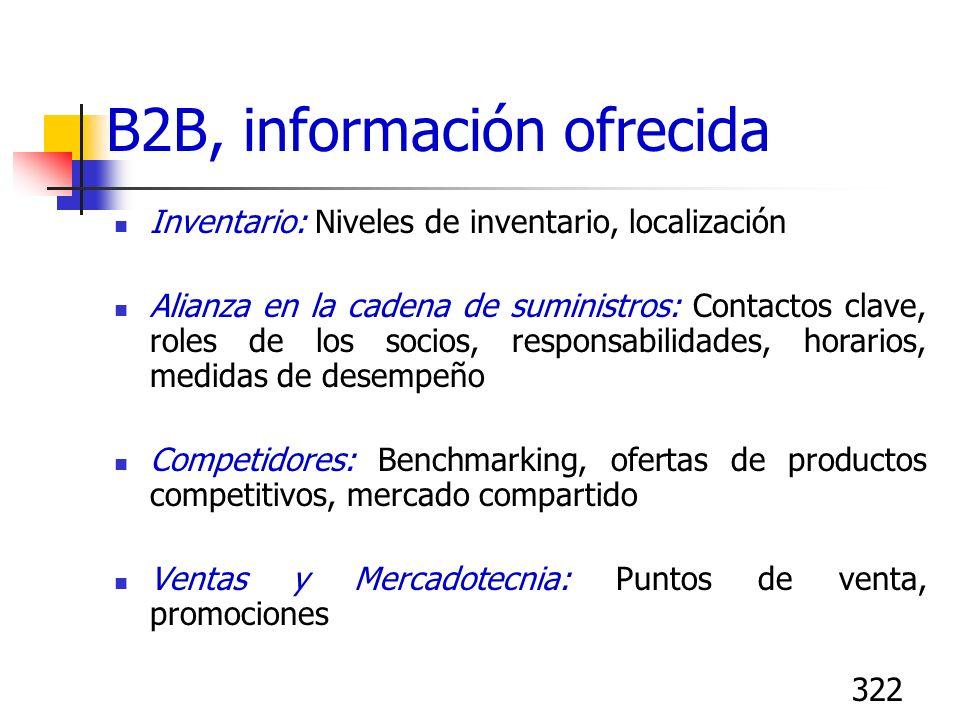 322 B2B, información ofrecida Inventario: Niveles de inventario, localización Alianza en la cadena de suministros: Contactos clave, roles de los socio