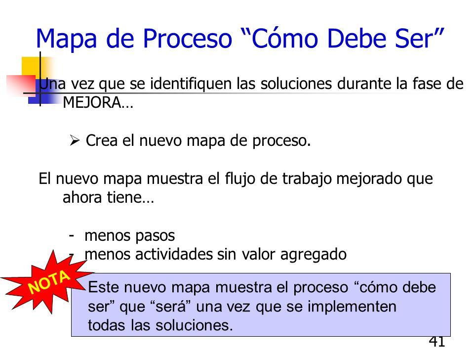 41 Mapa de Proceso Cómo Debe Ser Una vez que se identifiquen las soluciones durante la fase de MEJORA… Crea el nuevo mapa de proceso. El nuevo mapa mu