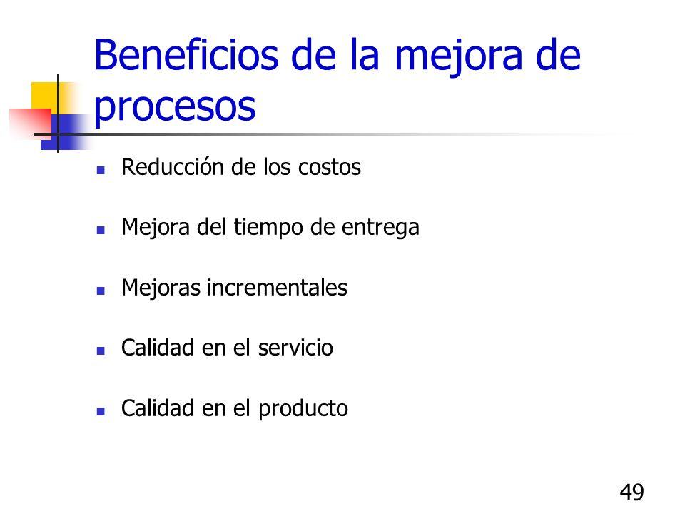 49 Beneficios de la mejora de procesos Reducción de los costos Mejora del tiempo de entrega Mejoras incrementales Calidad en el servicio Calidad en el