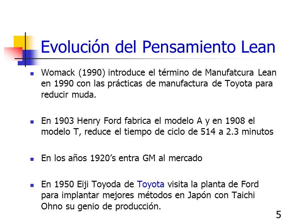 5 Evolución del Pensamiento Lean Womack (1990) introduce el término de Manufatcura Lean en 1990 con las prácticas de manufactura de Toyota para reduci