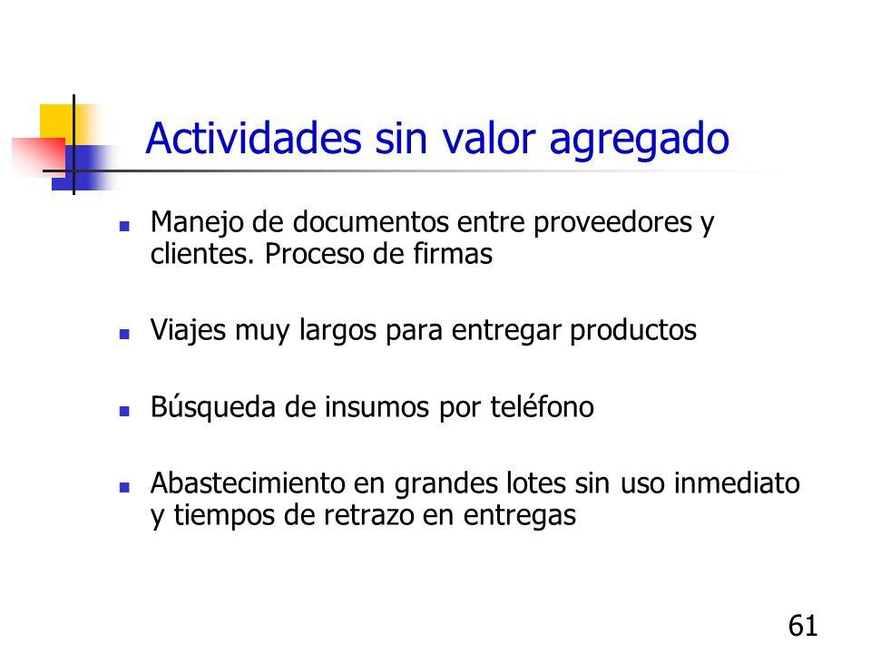 61 Actividades sin valor agregado Manejo de documentos entre proveedores y clientes. Proceso de firmas Viajes muy largos para entregar productos Búsqu