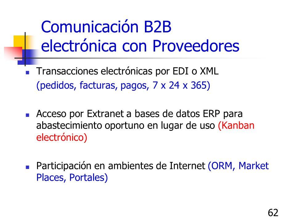 62 Comunicación B2B electrónica con Proveedores Transacciones electrónicas por EDI o XML (pedidos, facturas, pagos, 7 x 24 x 365) Acceso por Extranet
