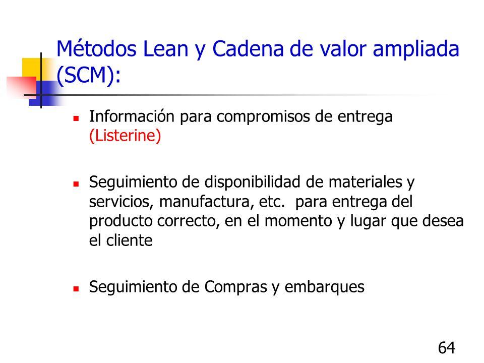64 Métodos Lean y Cadena de valor ampliada (SCM): Información para compromisos de entrega (Listerine) Seguimiento de disponibilidad de materiales y se