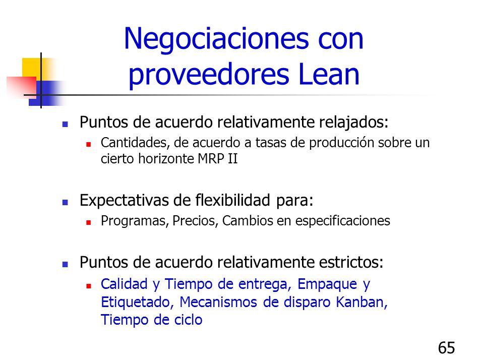 65 Negociaciones con proveedores Lean Puntos de acuerdo relativamente relajados: Cantidades, de acuerdo a tasas de producción sobre un cierto horizont