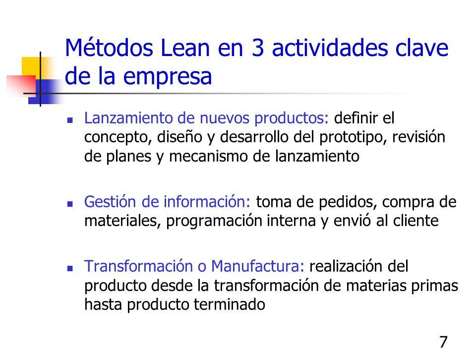 7 Métodos Lean en 3 actividades clave de la empresa Lanzamiento de nuevos productos: definir el concepto, diseño y desarrollo del prototipo, revisión