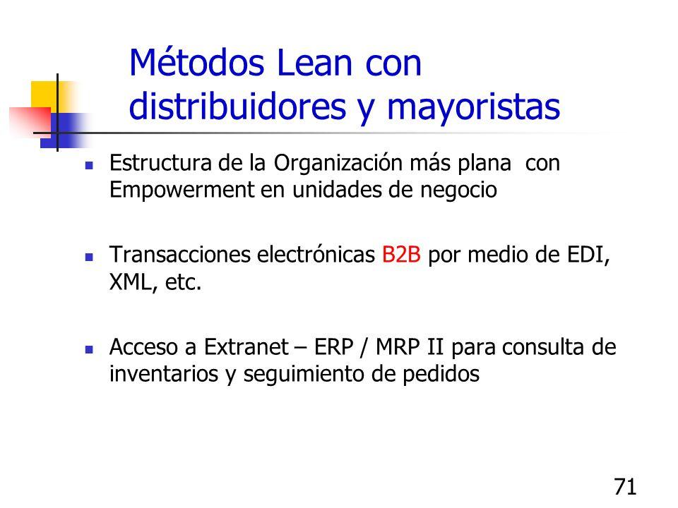 71 Métodos Lean con distribuidores y mayoristas Estructura de la Organización más plana con Empowerment en unidades de negocio Transacciones electróni