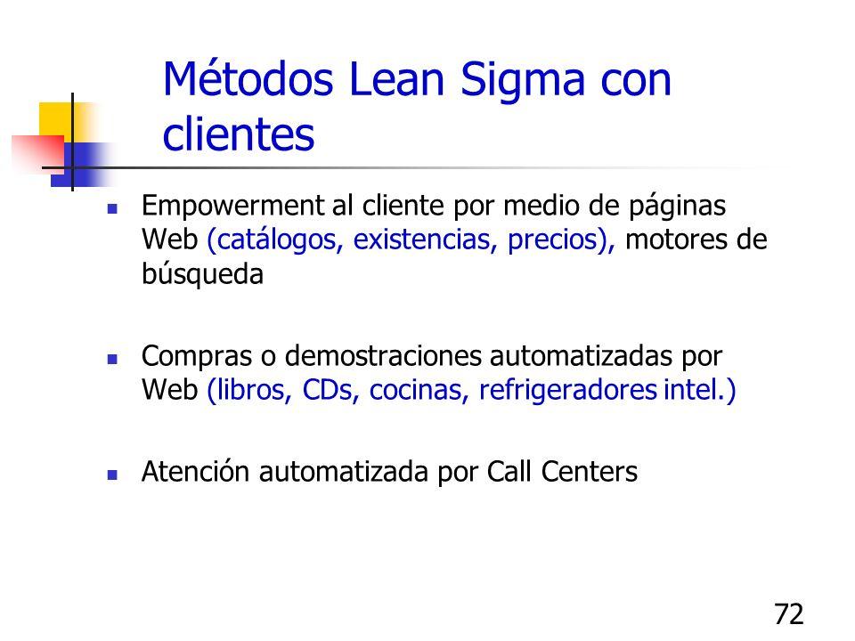 72 Métodos Lean Sigma con clientes Empowerment al cliente por medio de páginas Web (catálogos, existencias, precios), motores de búsqueda Compras o de