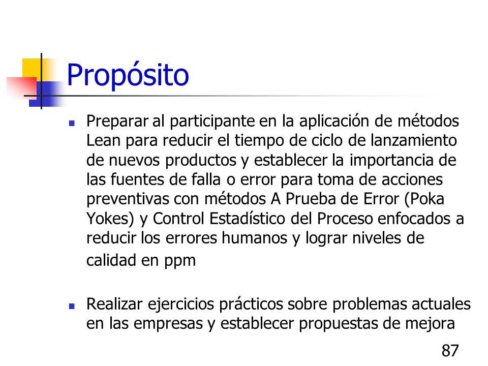 87 Propósito Preparar al participante en la aplicación de métodos Lean para reducir el tiempo de ciclo de lanzamiento de nuevos productos y establecer