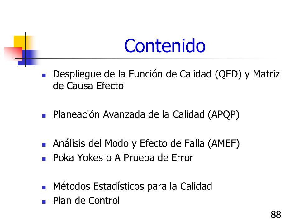 88 Contenido Despliegue de la Función de Calidad (QFD) y Matriz de Causa Efecto Planeación Avanzada de la Calidad (APQP) Análisis del Modo y Efecto de