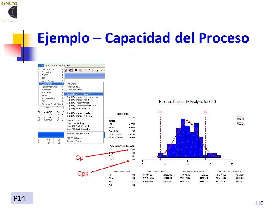 Ejemplo – Capacidad del Proceso 110 P14
