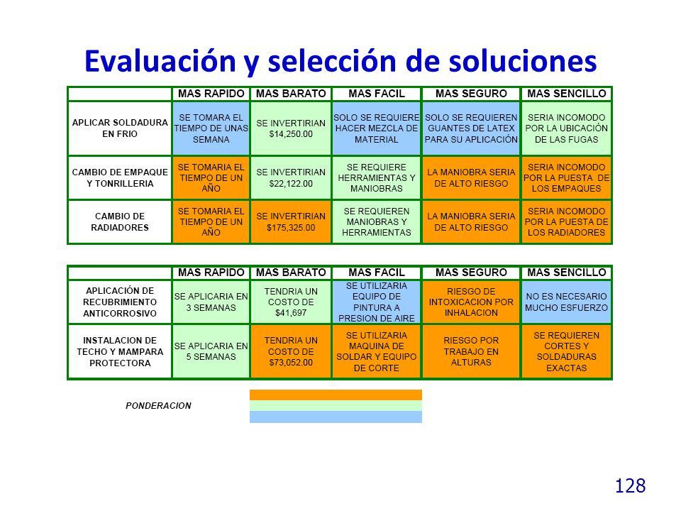 128 Evaluación y selección de soluciones