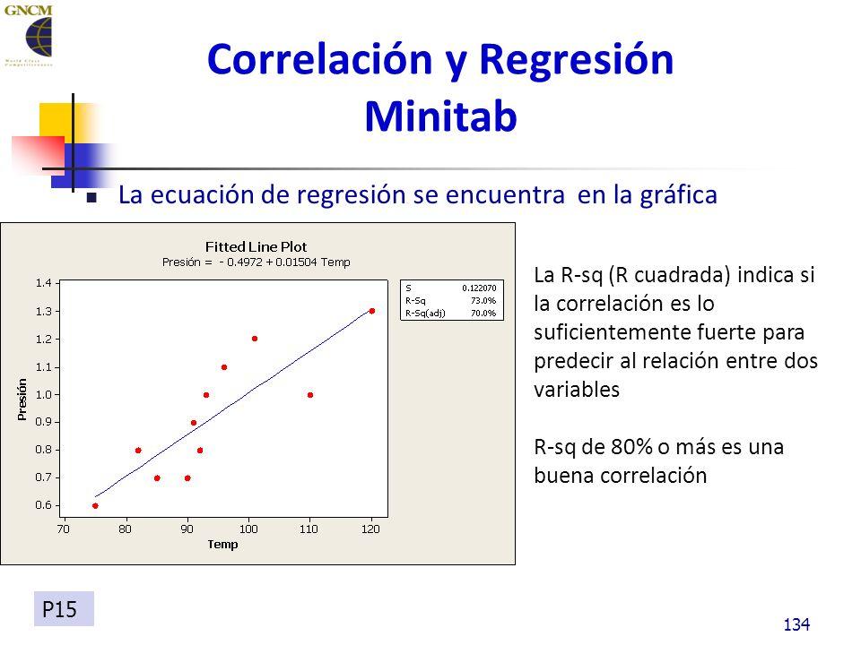 Correlación y Regresión Minitab La ecuación de regresión se encuentra en la gráfica 134 La R-sq (R cuadrada) indica si la correlación es lo suficientemente fuerte para predecir al relación entre dos variables R-sq de 80% o más es una buena correlación P15