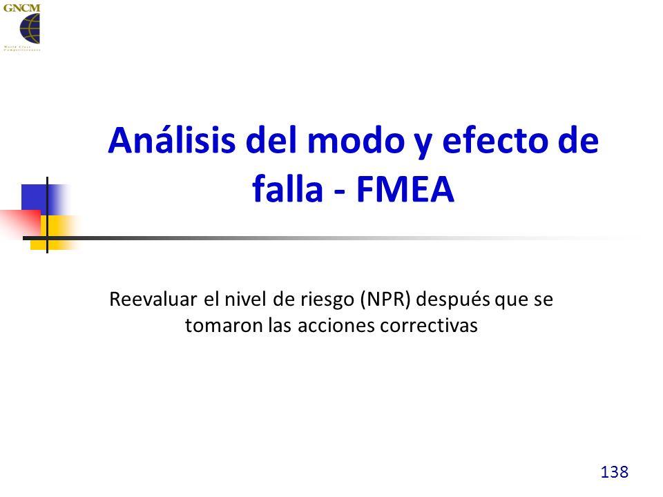 Análisis del modo y efecto de falla - FMEA Reevaluar el nivel de riesgo (NPR) después que se tomaron las acciones correctivas 138