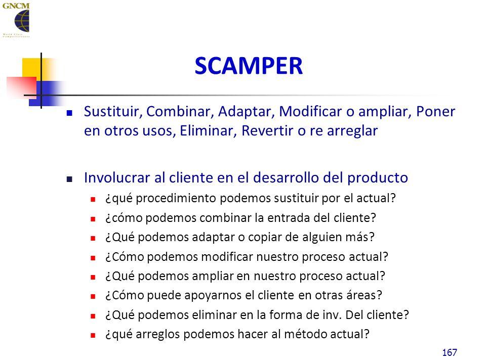167 SCAMPER Sustituir, Combinar, Adaptar, Modificar o ampliar, Poner en otros usos, Eliminar, Revertir o re arreglar Involucrar al cliente en el desarrollo del producto ¿qué procedimiento podemos sustituir por el actual.