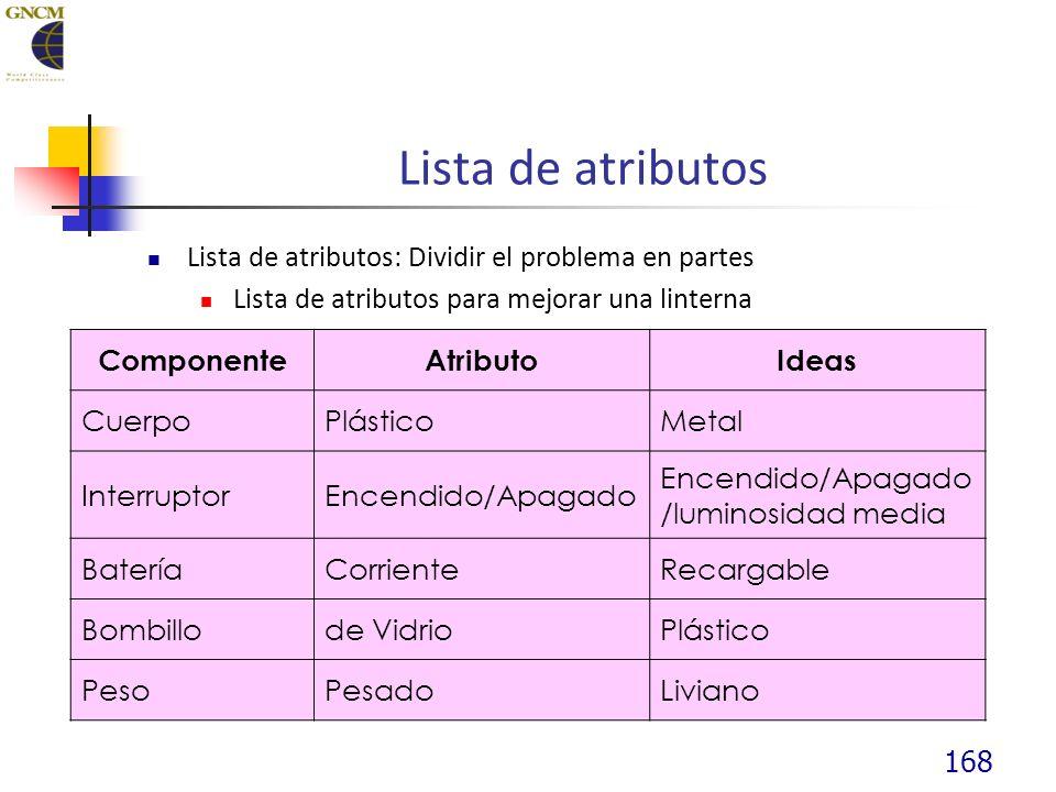 Lista de atributos Lista de atributos: Dividir el problema en partes Lista de atributos para mejorar una linterna ComponenteAtributoIdeas CuerpoPlásticoMetal InterruptorEncendido/Apagado /luminosidad media BateríaCorrienteRecargable Bombillode VidrioPlástico PesoPesadoLiviano 168