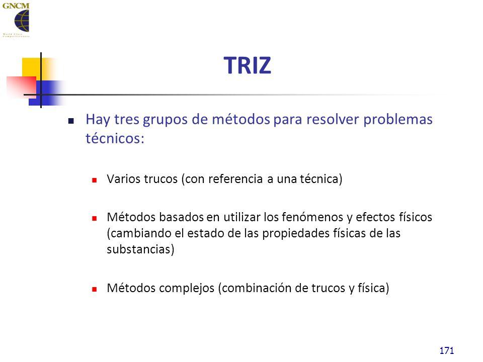 TRIZ Hay tres grupos de métodos para resolver problemas técnicos: Varios trucos (con referencia a una técnica) Métodos basados en utilizar los fenómenos y efectos físicos (cambiando el estado de las propiedades físicas de las substancias) Métodos complejos (combinación de trucos y física) 171