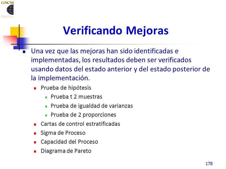Verificando Mejoras Una vez que las mejoras han sido identificadas e implementadas, los resultados deben ser verificados usando datos del estado anterior y del estado posterior de la implementación.