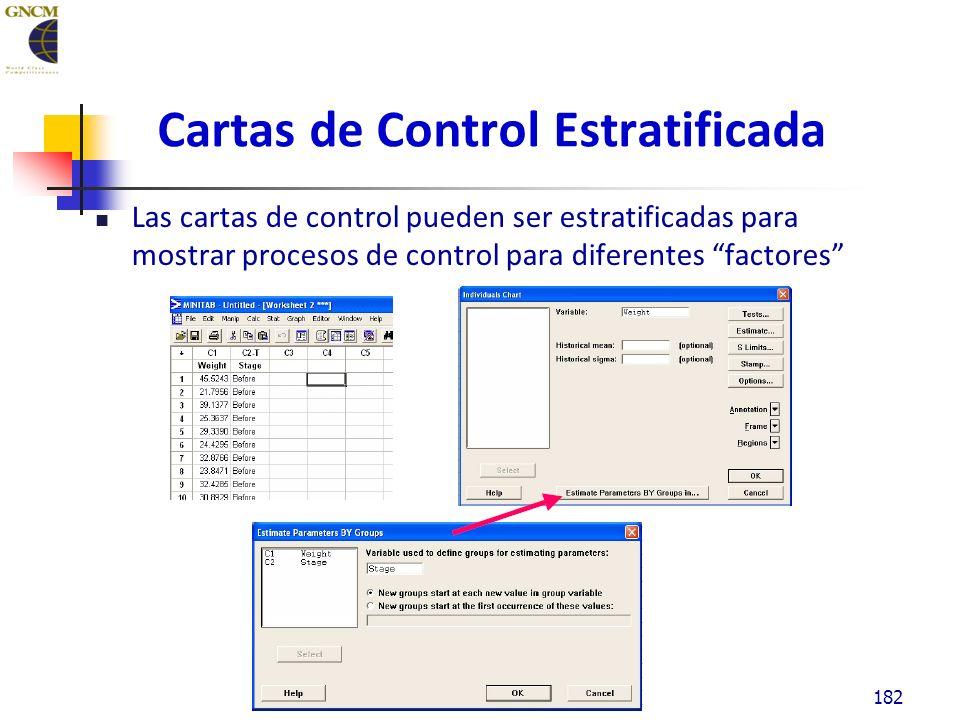 Cartas de Control Estratificada Las cartas de control pueden ser estratificadas para mostrar procesos de control para diferentes factores 182